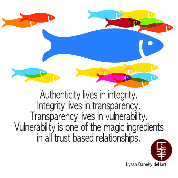 What does Trust and Integrity Mean to You?